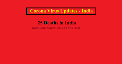 Corona Virus Updates in India – 29th March 2020