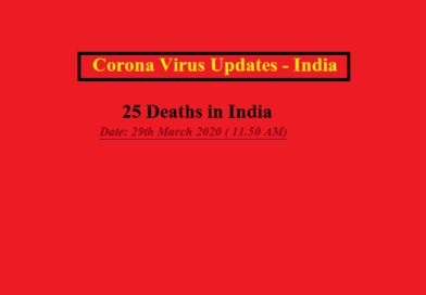 Corona Virus Updates in India – 29th March 2020